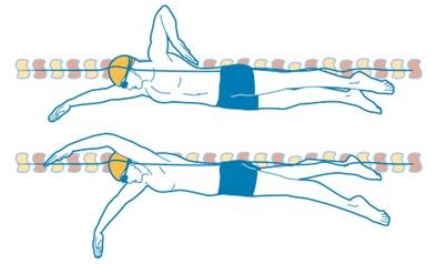 parallel stroke