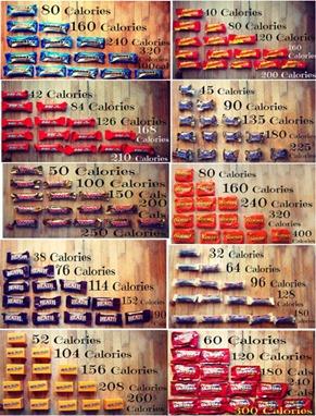 Candy Cals