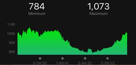 Garmin Elevation